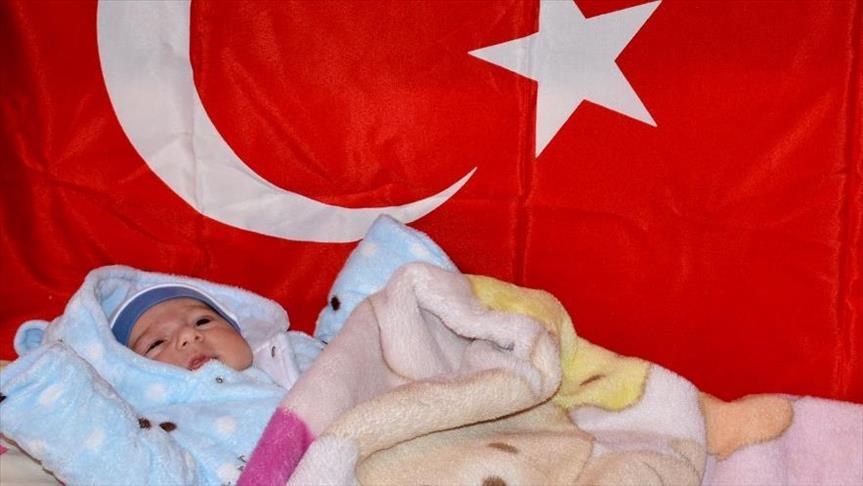 الأسماء الأكثر شيوعاً في تركيا خلال عام 2020