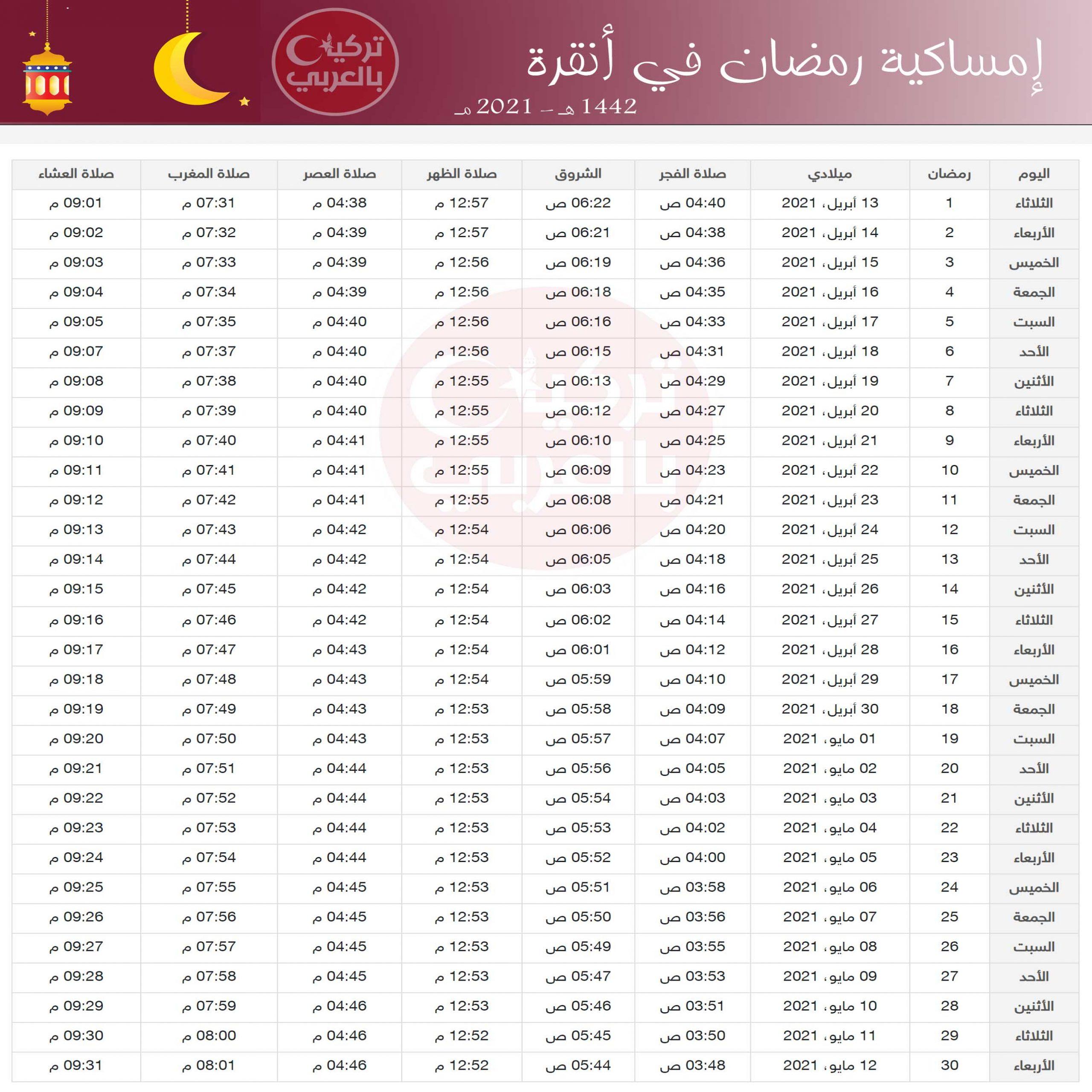 إمساكية رمضان أنقرة 2021 2 scaled - تركيا بالعربي